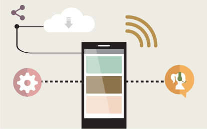 Mobile Content Management (MCM) - three.ie